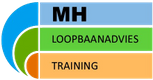 MH Loopbaanadvies & Training